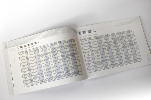 Universiade Dossier [Buch]