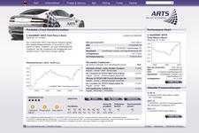 Arts   Website   Produkte (Detail)