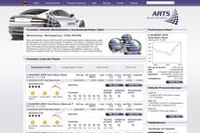 Arts   Website   Produkte und Ziele