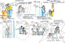 IKEA | Lehrling | Website | Einrichtungsberater/in | Storyboard Skizze (Detail 2)