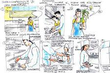 IKEA | Lehrling | Systemgastronom/in | Storyboard Skizze (Detail 2)
