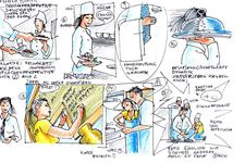 IKEA | Lehrling | Systemgastronom/in | Storyboard Skizze (Detail 1)