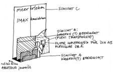 P.O.S. Forex Aufsteller | Detail Skizze